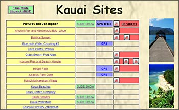 Kauai Sites